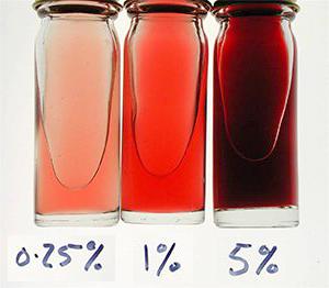Количество крови в моче